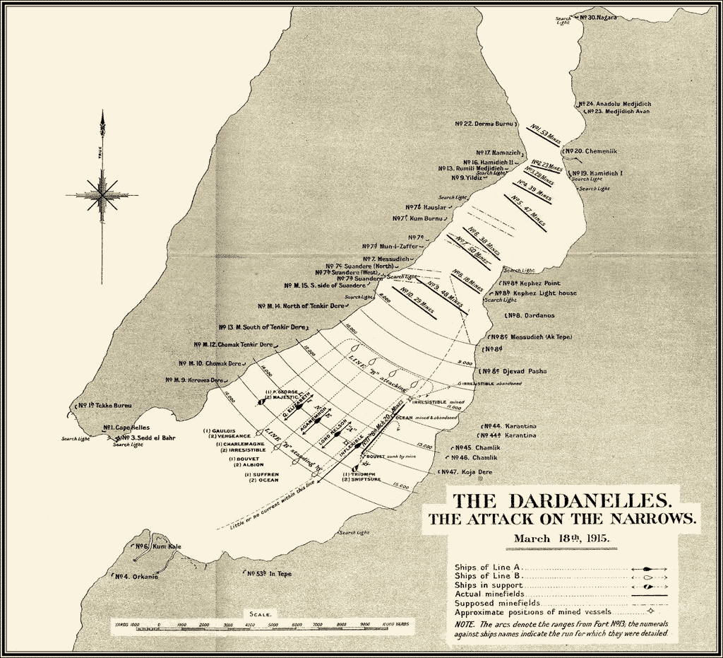 Dardanelles Attack on the Narrows